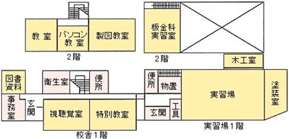 かなテクカレッジ(県立職業技術校) - 神奈川県 …